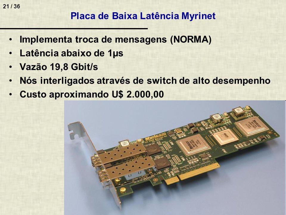 21 / 36 Placa de Baixa Latência Myrinet Implementa troca de mensagens (NORMA) Latência abaixo de 1µs Vazão 19,8 Gbit/s Nós interligados através de swi