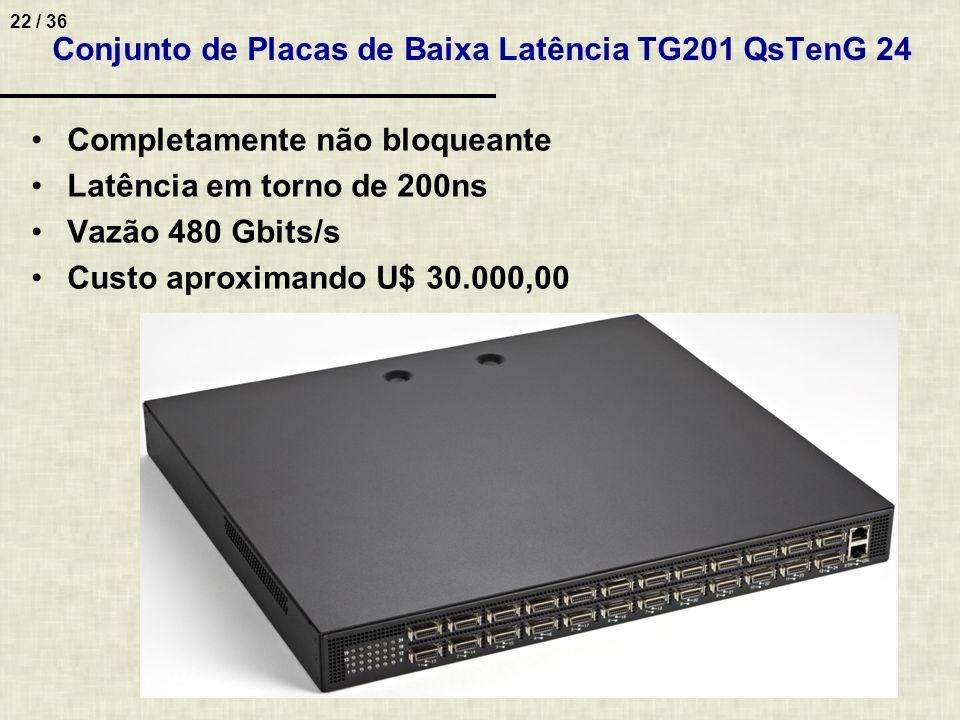 22 / 36 Conjunto de Placas de Baixa Latência TG201 QsTenG 24 Completamente não bloqueante Latência em torno de 200ns Vazão 480 Gbits/s Custo aproximan