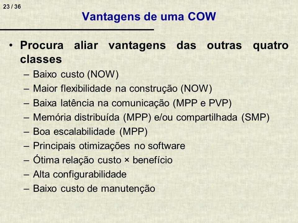 23 / 36 Vantagens de uma COW Procura aliar vantagens das outras quatro classes –Baixo custo (NOW) –Maior flexibilidade na construção (NOW) –Baixa latê
