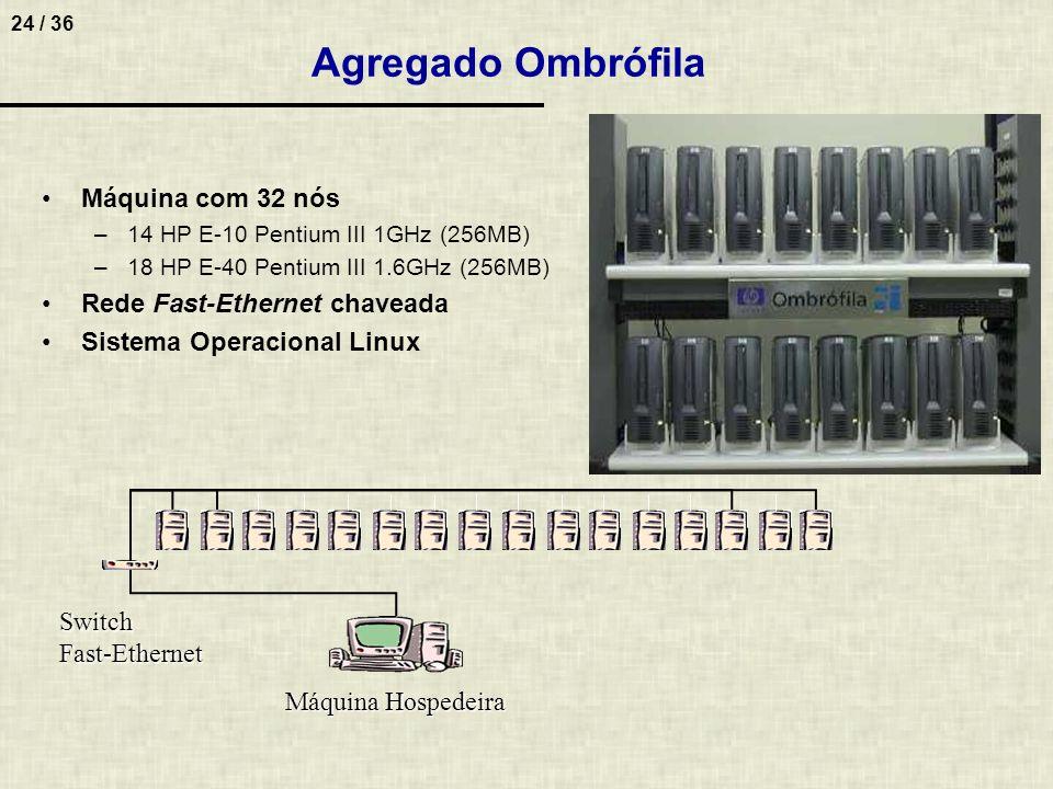24 / 36 Agregado Ombrófila Máquina com 32 nós –14 HP E-10 Pentium III 1GHz (256MB) –18 HP E-40 Pentium III 1.6GHz (256MB) Rede Fast-Ethernet chaveada