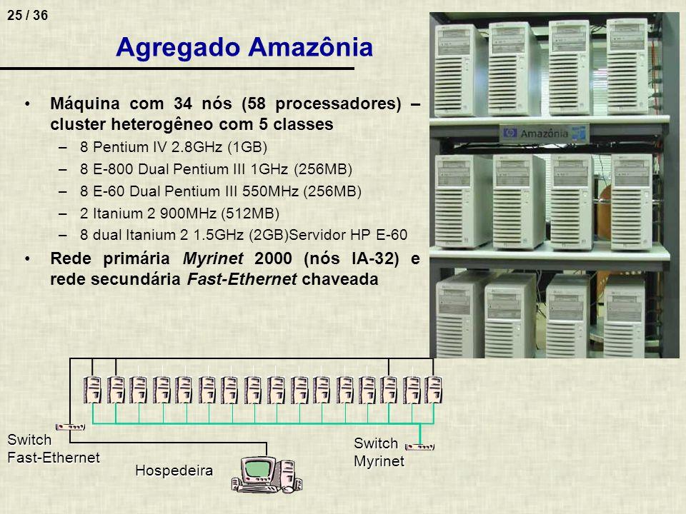25 / 36 Agregado Amazônia Máquina com 34 nós (58 processadores) – cluster heterogêneo com 5 classes –8 Pentium IV 2.8GHz (1GB) –8 E-800 Dual Pentium I