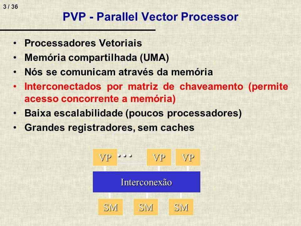 3 / 36 PVP - Parallel Vector Processor Processadores Vetoriais Memória compartilhada (UMA) Nós se comunicam através da memória Interconectados por mat