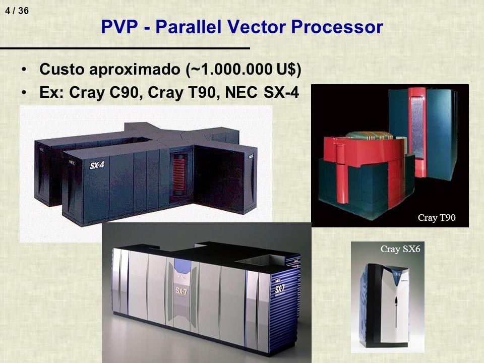 4 / 36 Cray T90 Cray SX6 Custo aproximado (~1.000.000 U$) Ex: Cray C90, Cray T90, NEC SX-4 PVP - Parallel Vector Processor