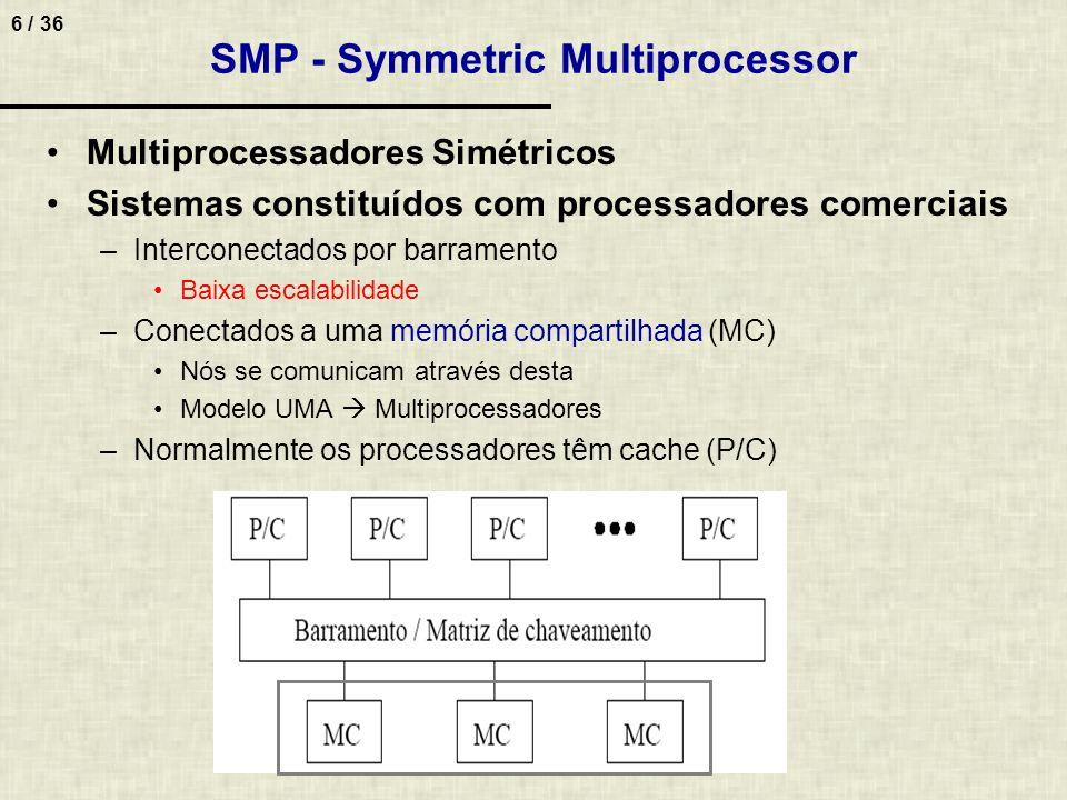 6 / 36 SMP - Symmetric Multiprocessor Multiprocessadores Simétricos Sistemas constituídos com processadores comerciais –Interconectados por barramento