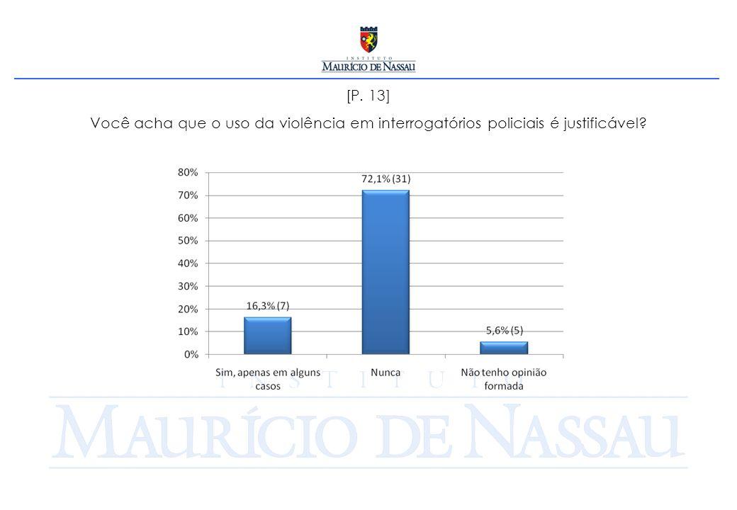 [P. 13] Você acha que o uso da violência em interrogatórios policiais é justificável?