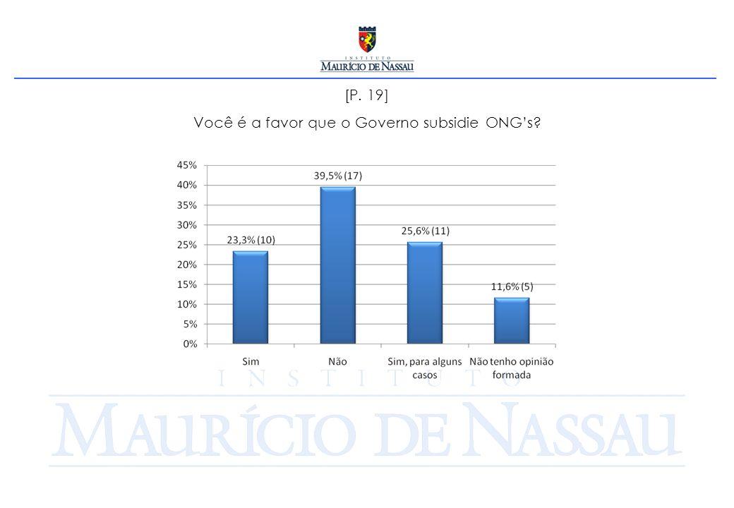 [P. 19] Você é a favor que o Governo subsidie ONGs?