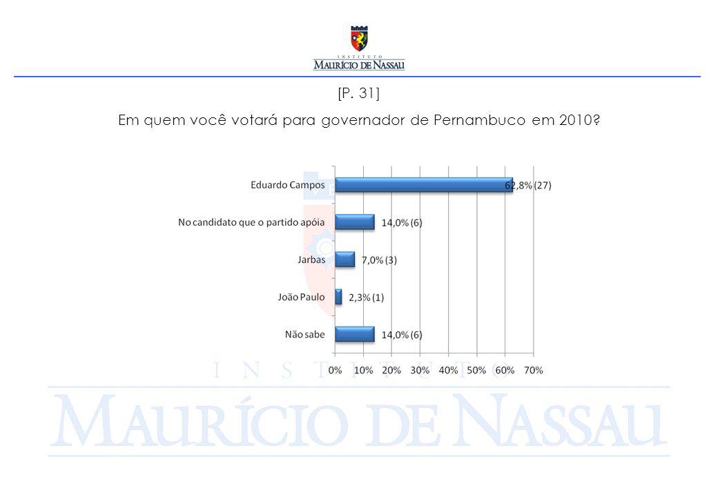 [P. 31] Em quem você votará para governador de Pernambuco em 2010?
