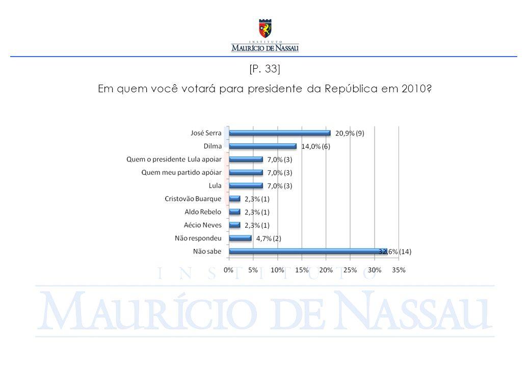 [P. 33] Em quem você votará para presidente da República em 2010?