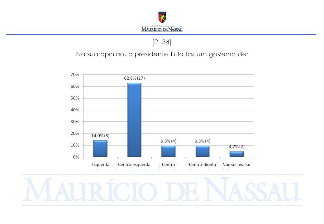 [P. 34] Na sua opinião, o presidente Lula faz um governo de: