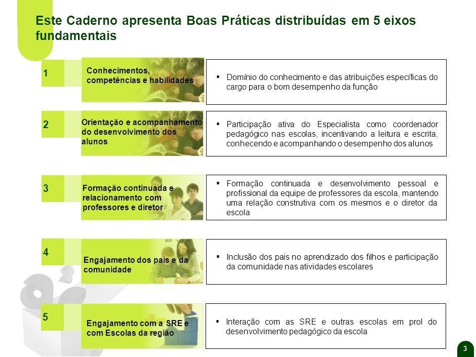 2 Conteúdo O Caderno de Boas Práticas Anexo 1: Sugestão de estrutura de Plano de Trabalho para melhoria dos resultados da escola Instruções sobre como