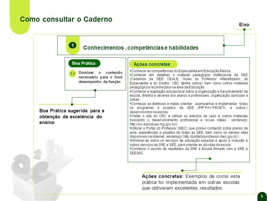 4 Sugestão para utilização deste Caderno Levantar os pontos fortes e os pontos a serem melhorados 2 Acompanhar a implementação do Plano de Trabalho. 6