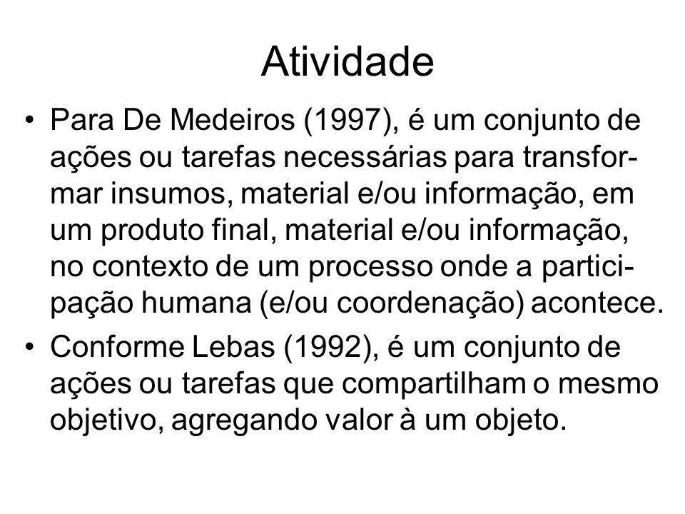 Atividade Para De Medeiros (1997), é um conjunto de ações ou tarefas necessárias para transfor- mar insumos, material e/ou informação, em um produto f