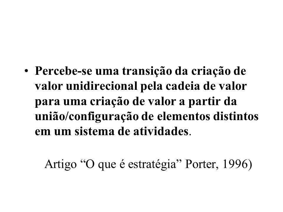 Artigo O que é estratégia Porter, 1996) Percebe-se uma transição da criação de valor unidirecional pela cadeia de valor para uma criação de valor a pa