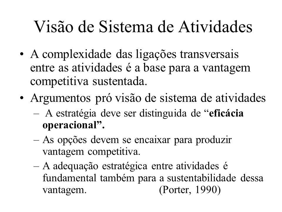 Visão de Sistema de Atividades A complexidade das ligações transversais entre as atividades é a base para a vantagem competitiva sustentada. Argumento