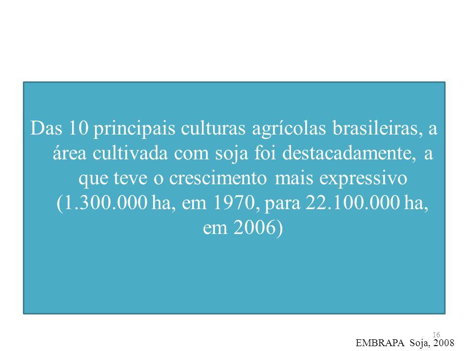 Das 10 principais culturas agrícolas brasileiras, a área cultivada com soja foi destacadamente, a que teve o crescimento mais expressivo (1.300.000 ha