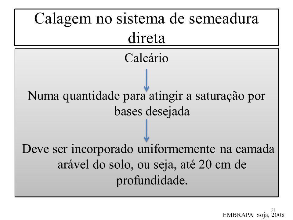 Calagem no sistema de semeadura direta Calcário Numa quantidade para atingir a saturação por bases desejada Deve ser incorporado uniformemente na cama