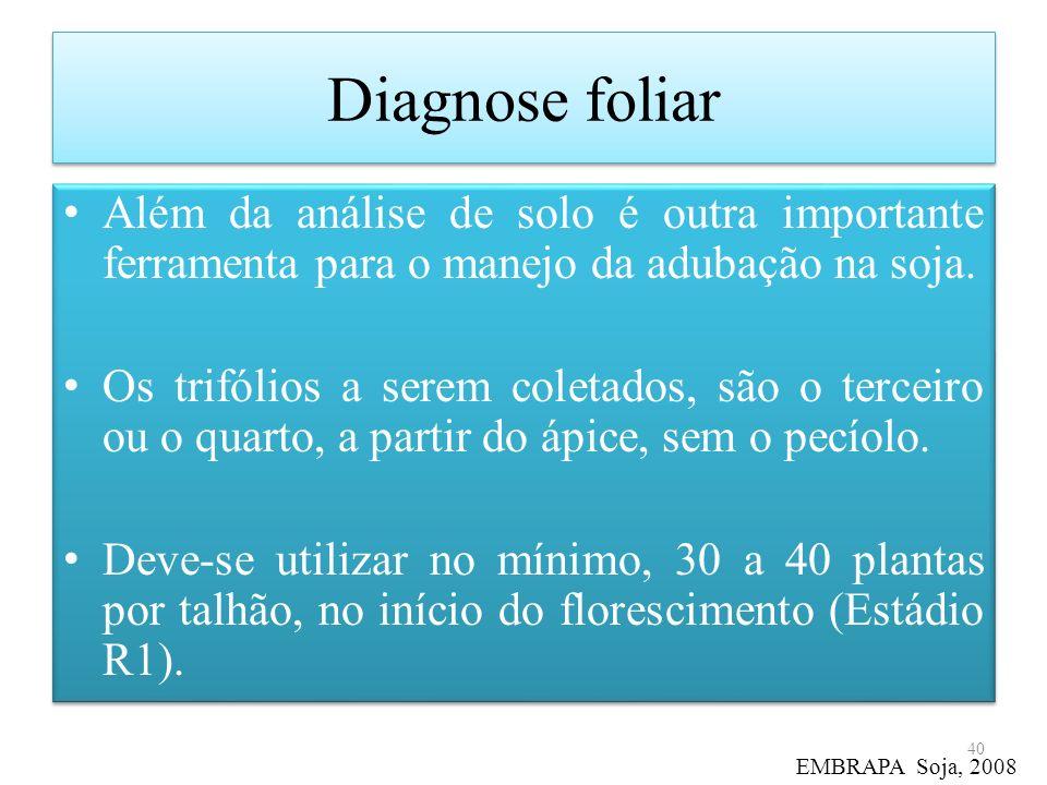 Diagnose foliar Além da análise de solo é outra importante ferramenta para o manejo da adubação na soja. Os trifólios a serem coletados, são o terceir
