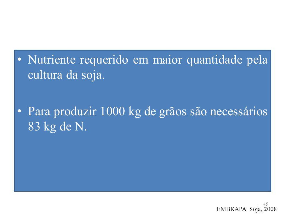 Nutriente requerido em maior quantidade pela cultura da soja. Para produzir 1000 kg de grãos são necessários 83 kg de N. 45 EMBRAPA Soja, 2008