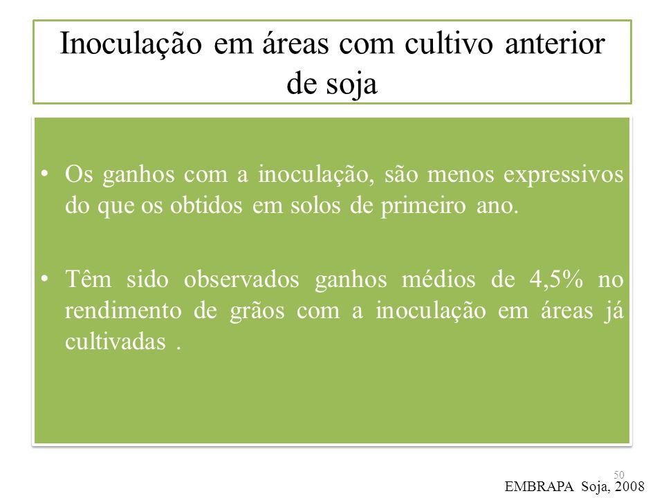 Inoculação em áreas com cultivo anterior de soja Os ganhos com a inoculação, são menos expressivos do que os obtidos em solos de primeiro ano. Têm sid