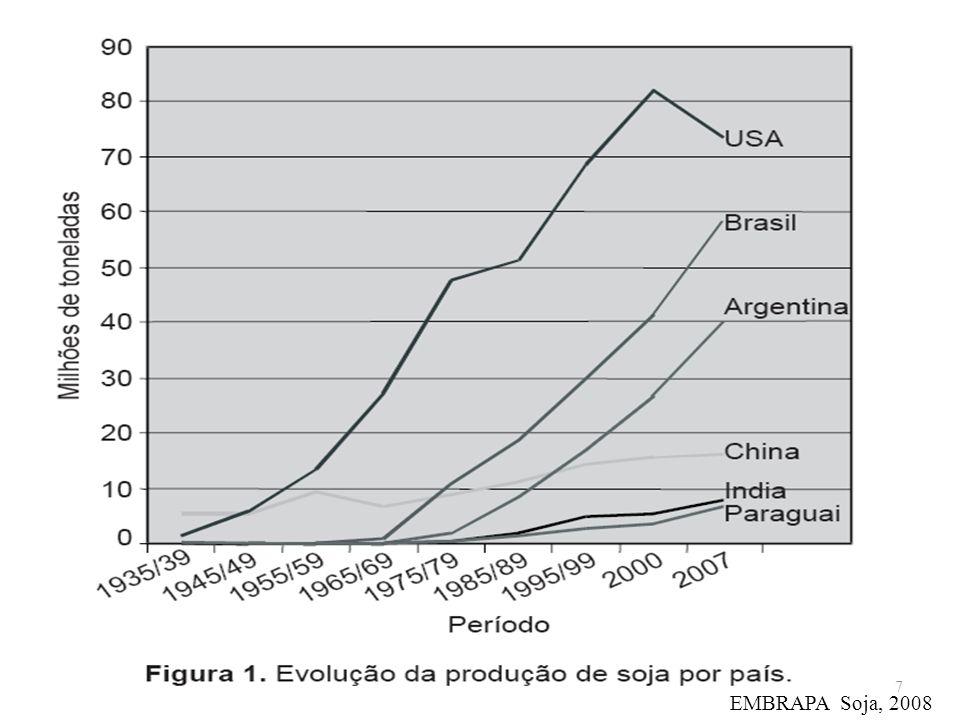 Causas da expansão Região Sul Incentivos fiscais aos produtores de trigo durante os anos 50, 60 e 70, beneficiando igualmente o cultivo da soja, que utilizava, no verão, as mesmas áreas, mão de obra e maquinaria do trigo.