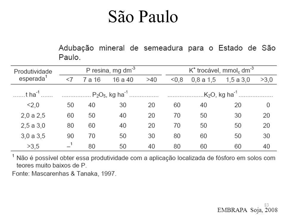 São Paulo 83 EMBRAPA Soja, 2008
