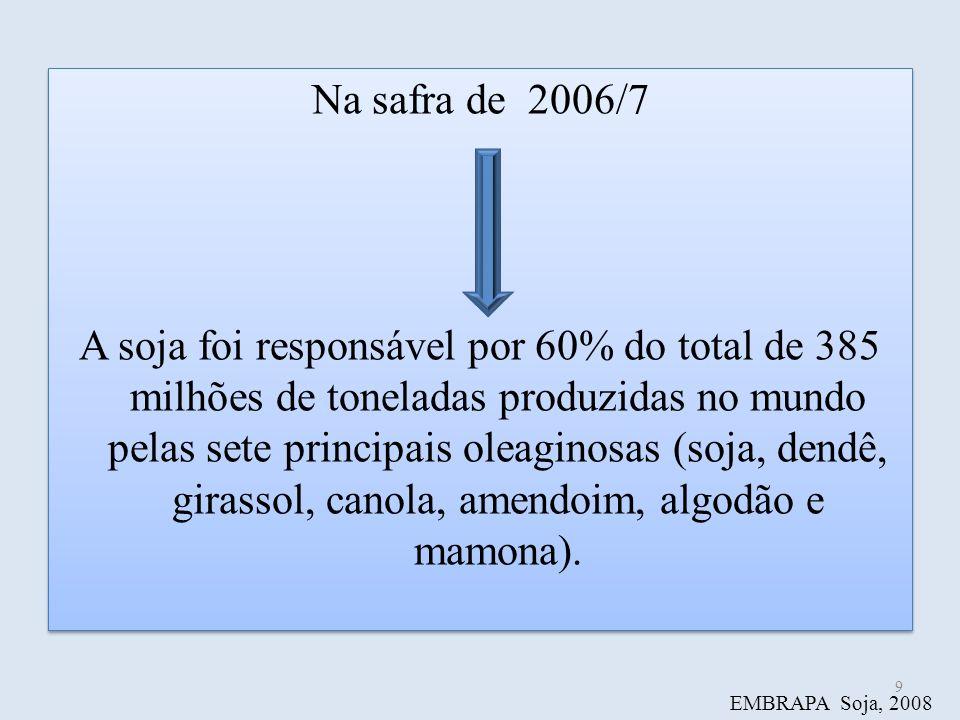 Na safra de 2006/7 A soja foi responsável por 60% do total de 385 milhões de toneladas produzidas no mundo pelas sete principais oleaginosas (soja, de