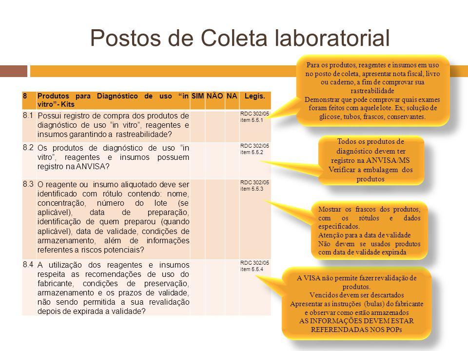 Postos de Coleta laboratorial 8Produtos para Diagnóstico de uso in vitro- Kits SIMNÃONALegis. 8.1Possui registro de compra dos produtos de diagnóstico