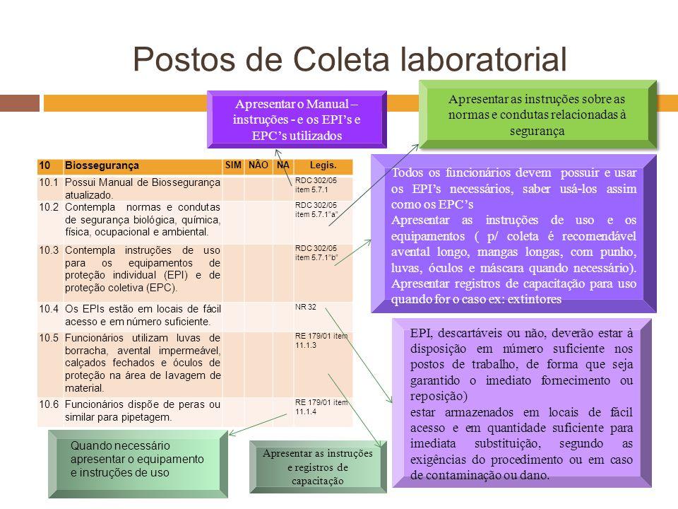 Postos de Coleta laboratorial 10Biossegurança SIMNÃONALegis. 10.1Possui Manual de Biossegurança atualizado. RDC 302/05 item 5.7.1 10.2Contempla normas