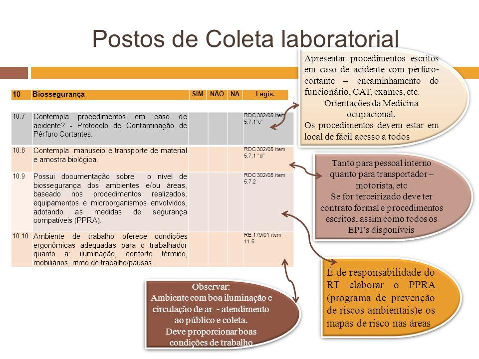 Postos de Coleta laboratorial 10.7 Contempla procedimentos em caso de acidente? - Protocolo de Contaminação de Pérfuro Cortantes. RDC 302/05 item 5.7.