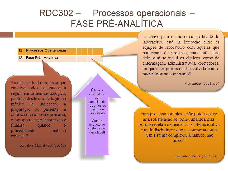 RDC302 – Processos operacionais – FASE PRÉ-ANALÍTICA TIPO DE ERRO PACIENTES INTERNOS PACIENTES EXTERNOS Amostra hemolisada8,494256 Amostra insuficiente3,256102 Amostra incorreta1,824289 Amostra coagulada79280 Identificação incorreta2872 Falta de assinatura (grupo sanguíneo)266 Tubo vazio2388 Ausência ou erro de compilação do módulo de acompanhamento 120 Amostra não refrigerada756 Tubo quebrado na centrífuga5736 Teste não reservado31 Urina não acidificada24 Recipiente aberto2013 Módulo sem assinatura14 Volume de urina não indicado5 Total15.