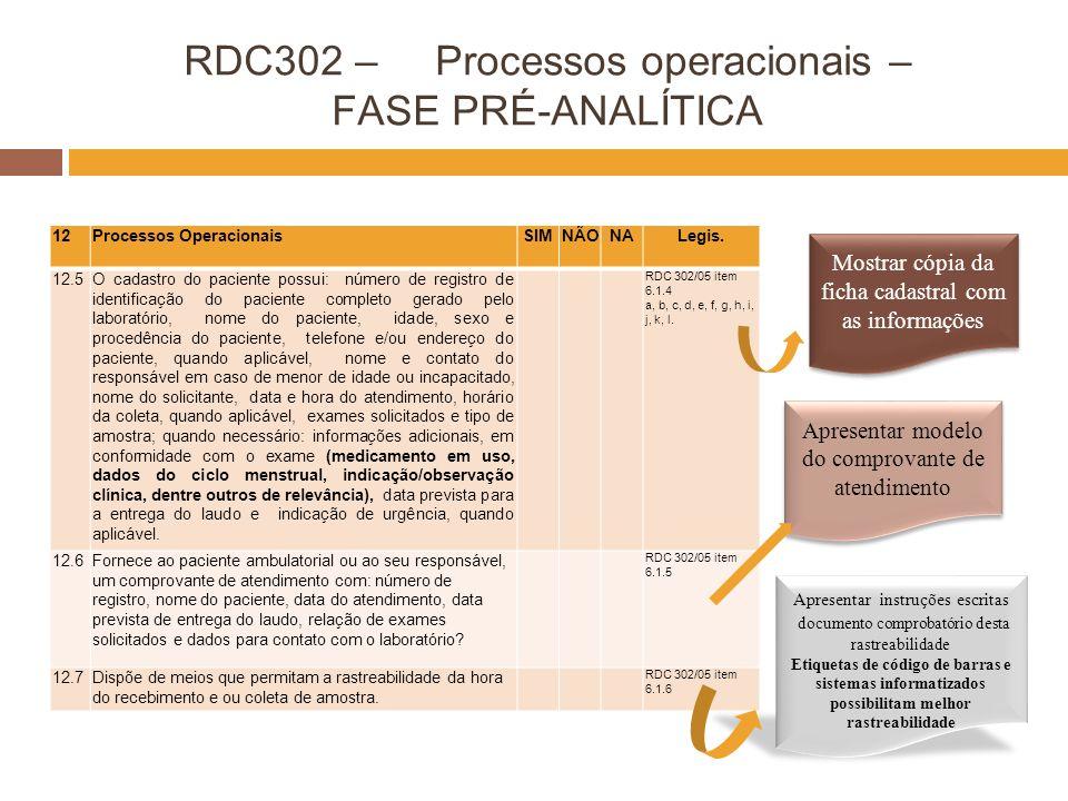 RDC302 – Processos operacionais – FASE PRÉ-ANALÍTICA 12Processos OperacionaisSIMNÃONALegis. 12.5O cadastro do paciente possui: número de registro de i