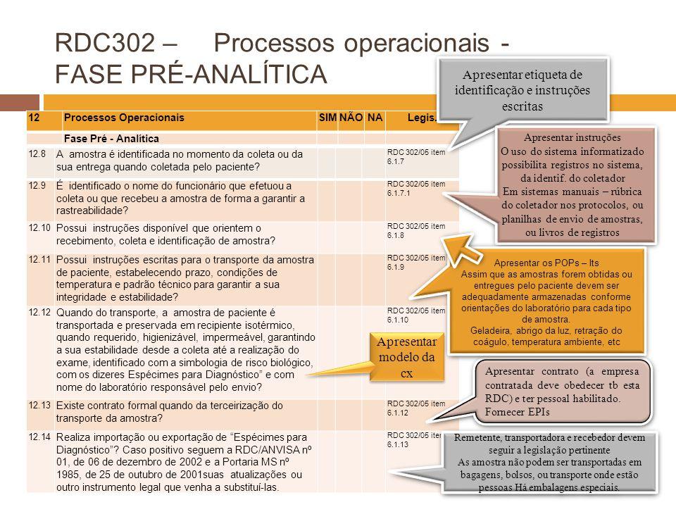 RDC302 – Processos operacionais - FASE PRÉ-ANALÍTICA 12Processos OperacionaisSIMNÃONALegis. Fase Pré - Analítica 12.8 A amostra é identificada no mome