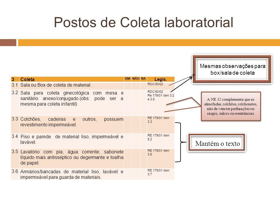 Postos de Coleta laboratorial 3Coleta SIMNÃONA Legis. 3.1Sala ou Box de coleta de material. RDC 50/02 3.2Sala para coleta ginecológica com mesa e sani