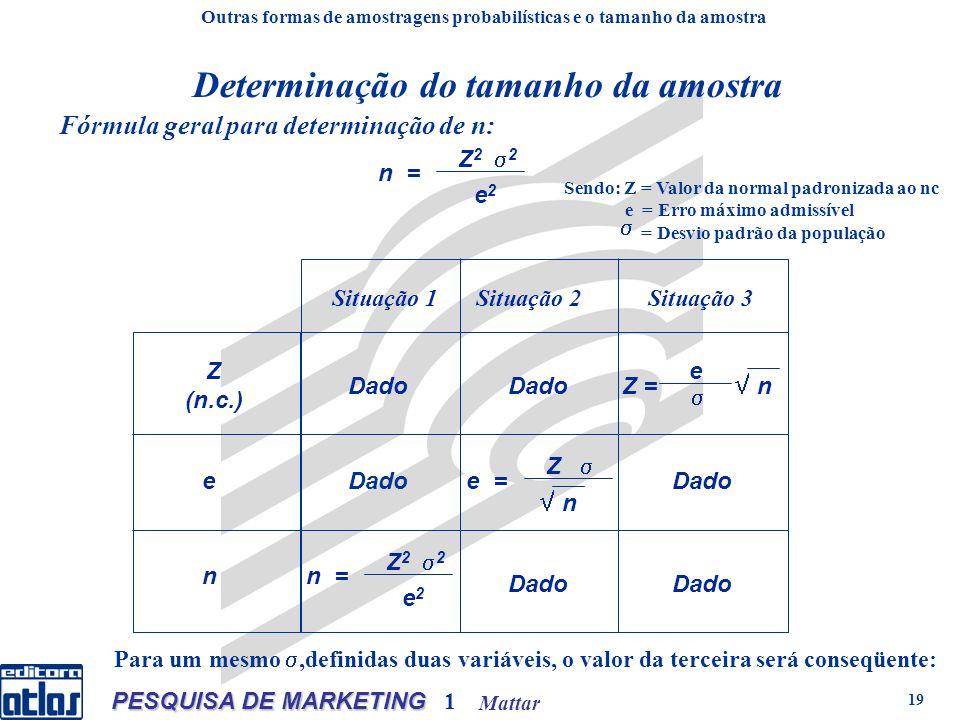 Mattar PESQUISA DE MARKETING 1 19 Outras formas de amostragens probabilísticas e o tamanho da amostra Determinação do tamanho da amostra n = Z 2 2 e2e2 Situação 1Situação 2Situação 3 Dado Z = e = Z n = Z 2 2 e2e2 n e Z (n.c.) n e n Fórmula geral para determinação de n: Sendo: Z = Valor da normal padronizada ao nc e = Erro máximo admissível = Desvio padrão da população Para um mesmo,definidas duas variáveis, o valor da terceira será conseqüente: