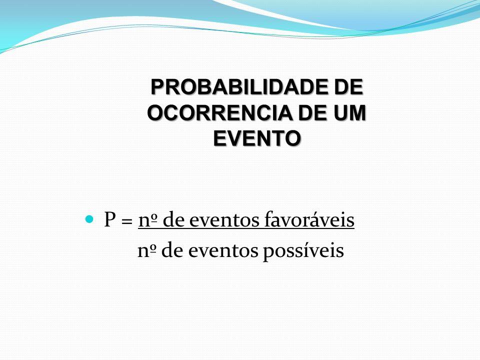 P = nº de eventos favoráveis nº de eventos possíveis PROBABILIDADE DE OCORRENCIA DE UM EVENTO