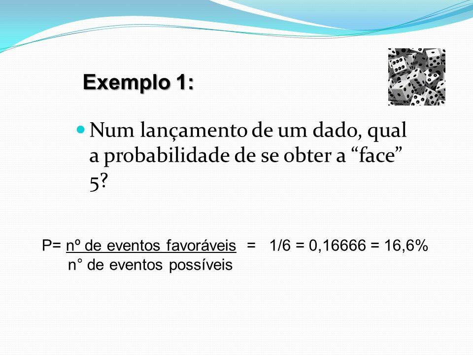 Num lançamento de um dado, qual a probabilidade de se obter a face 5? Exemplo 1: P= nº de eventos favoráveis = 1/6 = 0,16666 = 16,6% n° de eventos pos