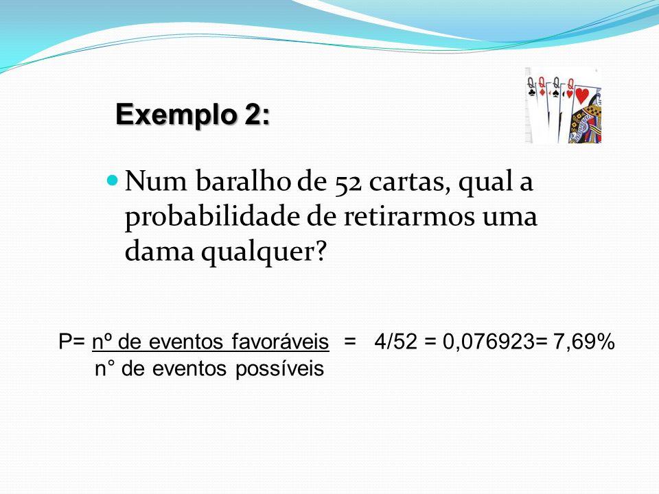 Num baralho de 52 cartas, qual a probabilidade de retirarmos uma dama qualquer? Exemplo 2: P= nº de eventos favoráveis = 4/52 = 0,076923= 7,69% n° de