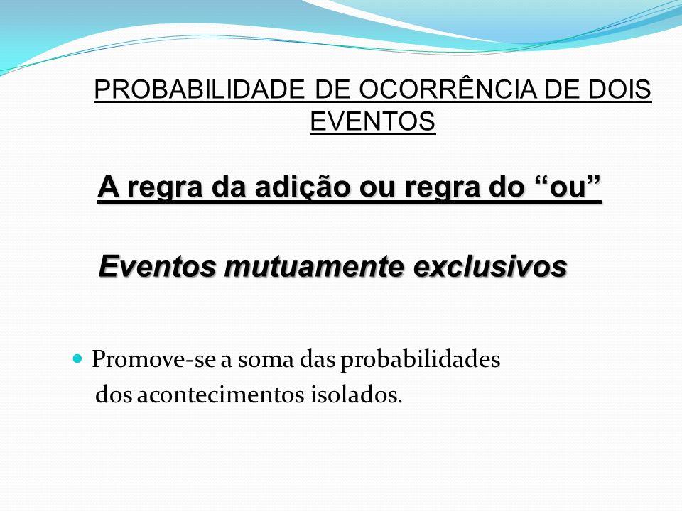 Promove-se a soma das probabilidades dos acontecimentos isolados. Eventos mutuamente exclusivos PROBABILIDADE DE OCORRÊNCIA DE DOIS EVENTOS A regra da