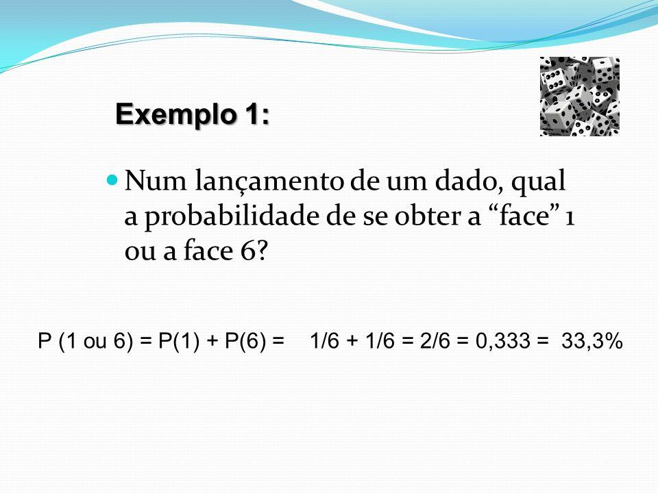 Num lançamento de um dado, qual a probabilidade de se obter a face 1 ou a face 6? Exemplo 1: P (1 ou 6) = P(1) + P(6) = 1/6 + 1/6 = 2/6 = 0,333 = 33,3