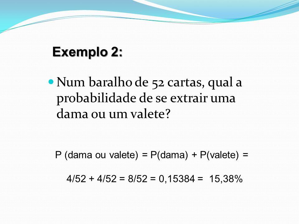 Num baralho de 52 cartas, qual a probabilidade de se extrair uma dama ou um valete? Exemplo 2: P (dama ou valete) = P(dama) + P(valete) = 4/52 + 4/52