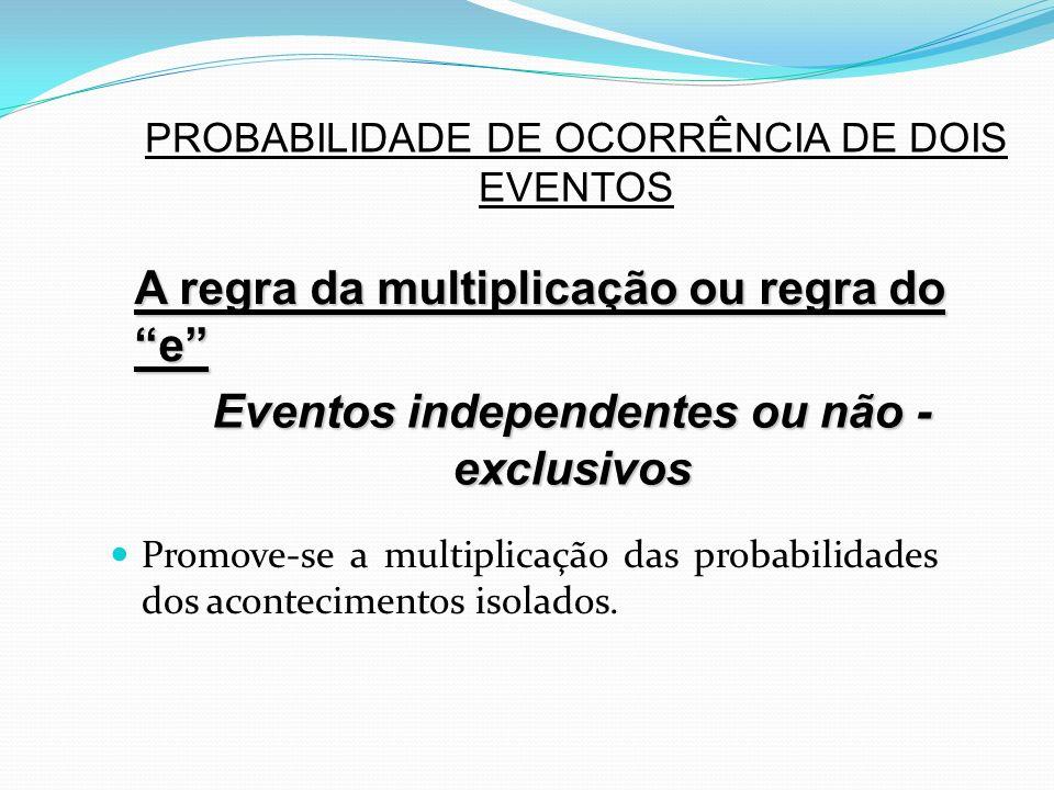 Promove-se a multiplicação das probabilidades dos acontecimentos isolados. Eventos independentes ou não - exclusivos PROBABILIDADE DE OCORRÊNCIA DE DO