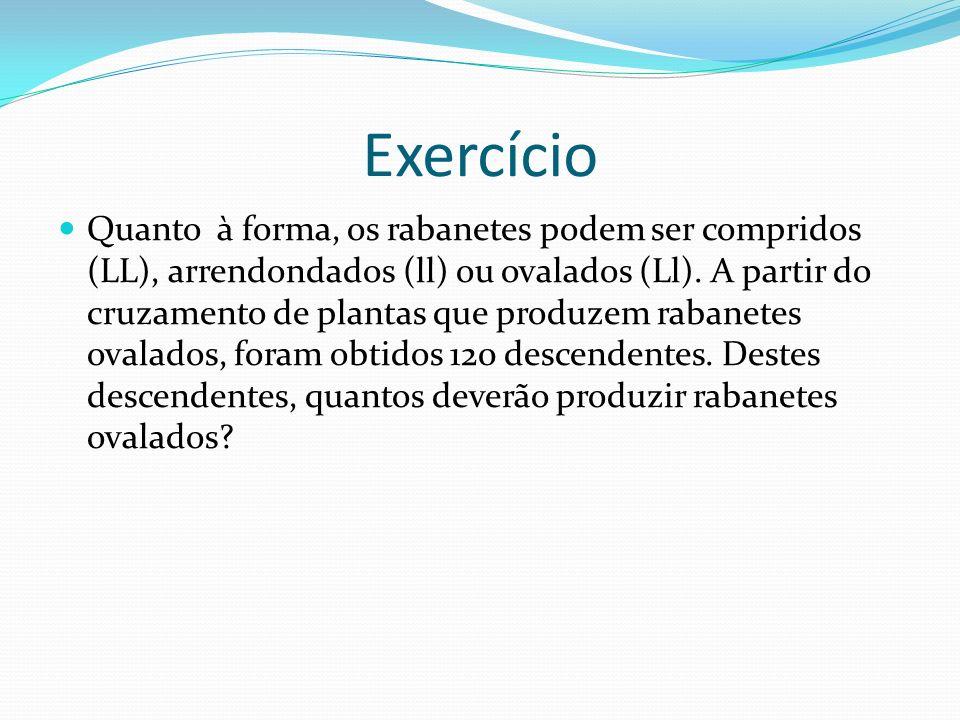 Exercício Quanto à forma, os rabanetes podem ser compridos (LL), arrendondados (ll) ou ovalados (Ll). A partir do cruzamento de plantas que produzem r
