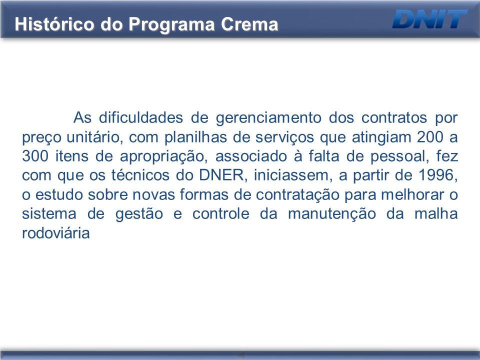 Histórico do Programa Crema As dificuldades de gerenciamento dos contratos por preço unitário, com planilhas de serviços que atingiam 200 a 300 itens