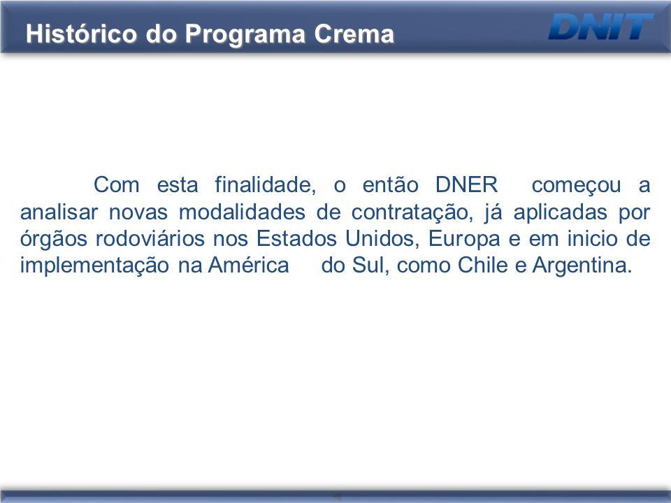 Histórico do Programa Crema Com esta finalidade, o então DNER começou a analisar novas modalidades de contratação, já aplicadas por órgãos rodoviários