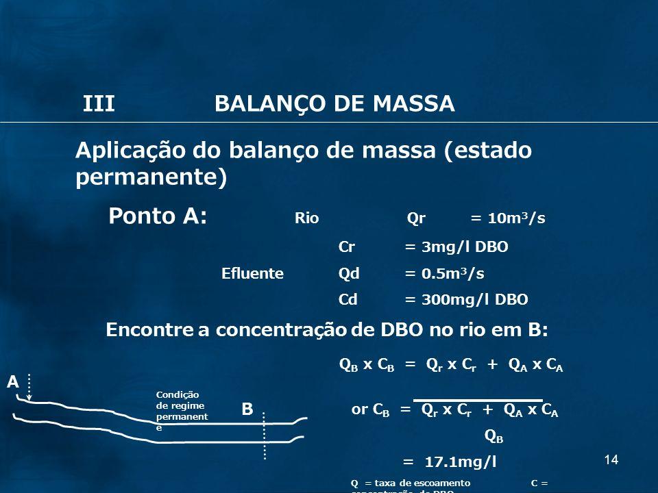 14 Aplicação do balanço de massa (estado permanente) Ponto A: Rio Qr = 10m 3 /s Cr = 3mg/l DBO Efluente Qd = 0.5m 3 /s Cd = 300mg/l DBO Encontre a con