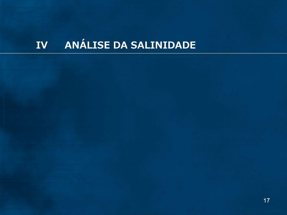 17 IVANÁLISE DA SALINIDADE