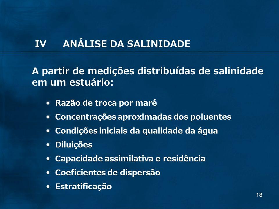 18 A partir de medições distribuídas de salinidade em um estuário: Razão de troca por maré Concentrações aproximadas dos poluentes Condições iniciais