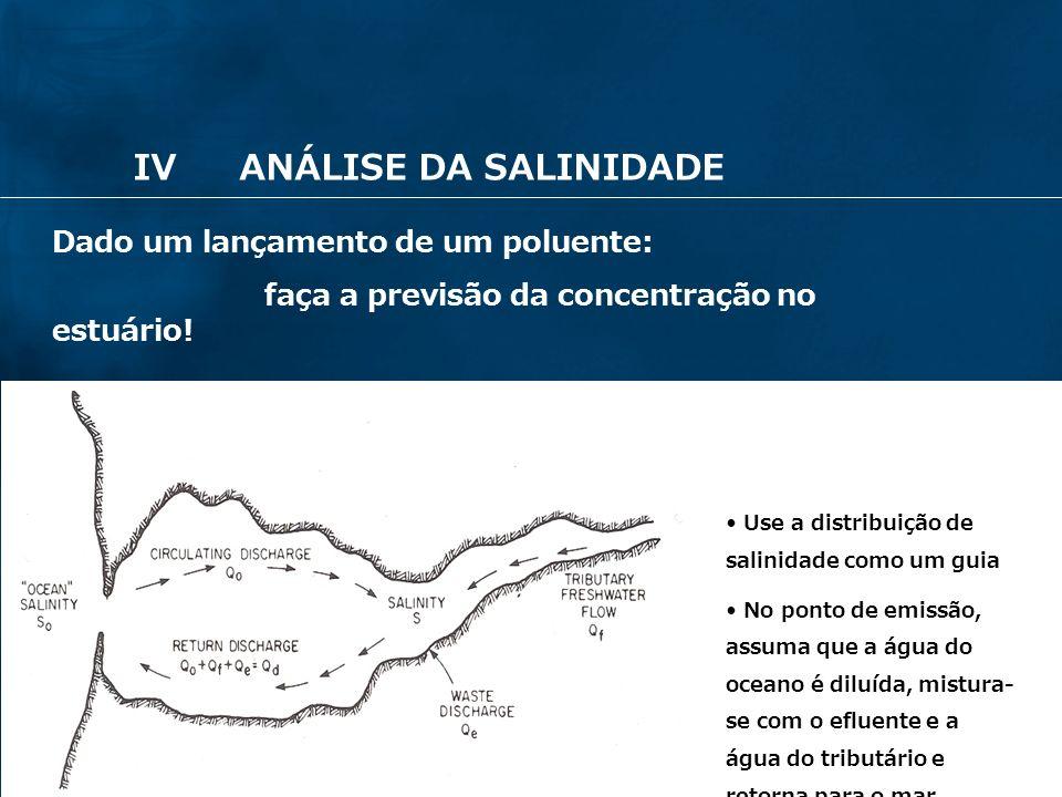 20 Dado um lançamento de um poluente: faça a previsão da concentração no estuário! Use a distribuição de salinidade como um guia No ponto de emissão,