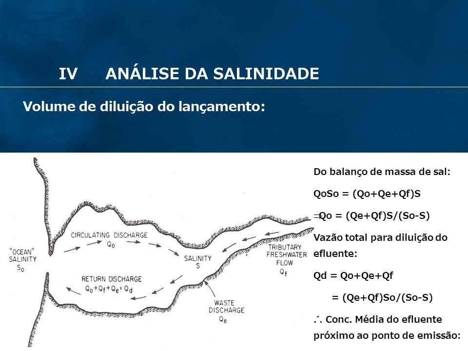 21 Volume de diluição do lançamento: Do balanço de massa de sal: QoSo = (Qo+Qe+Qf)S Qo = (Qe+Qf)S/(So-S) Vazão total para diluição do efluente: Qd = Q
