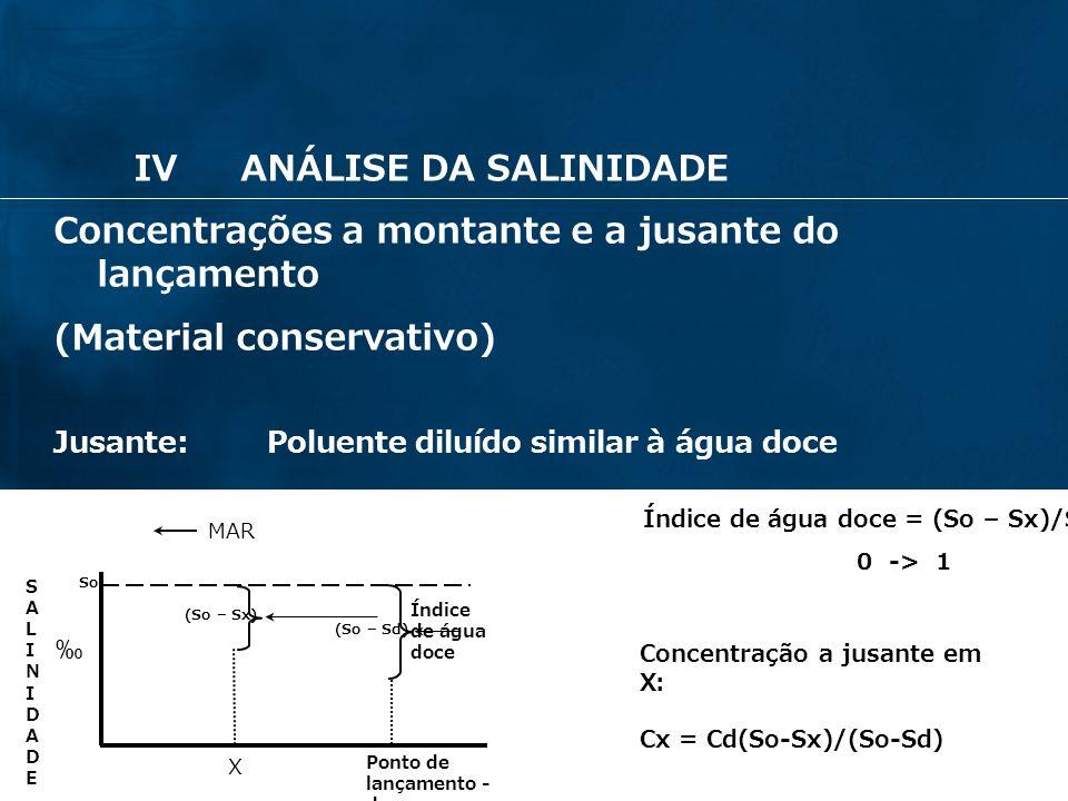 24 Concentrações a montante e a jusante do lançamento (Material conservativo) Jusante: Poluente diluído similar à água doce MAR Ponto de lançamento -